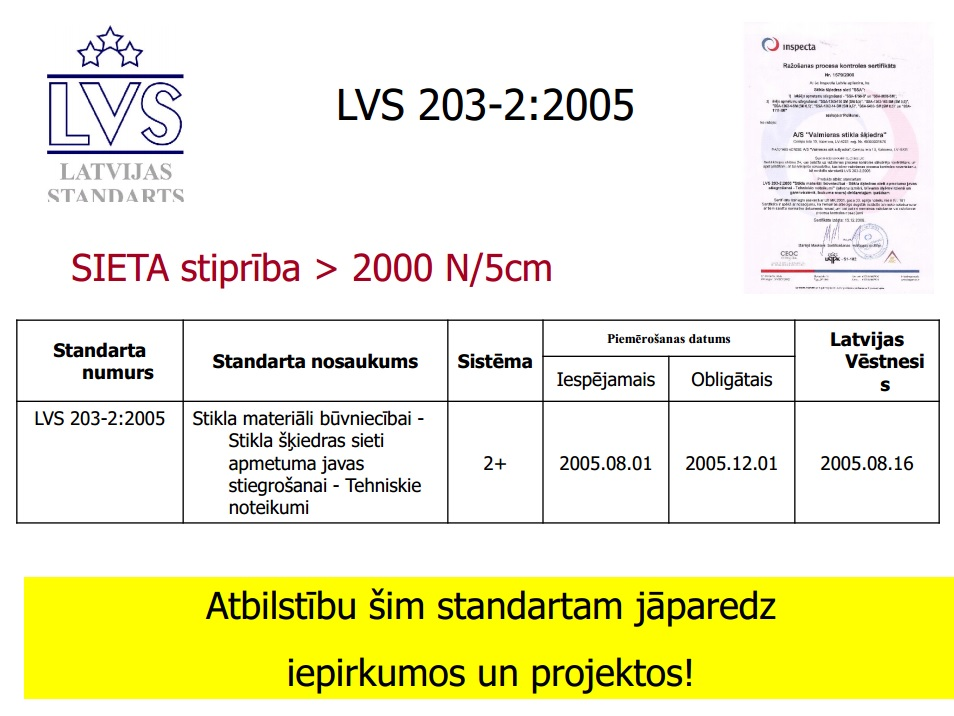 LVS standarti